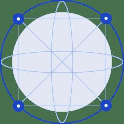 Schéma Adaptive State Sharding